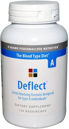 Deflect, Lectin Blocking Formula for Blood Type A, 120 Veggie Caps by Dadamo, 健康,dadamo個性化營養血型,飲食 HK 香港